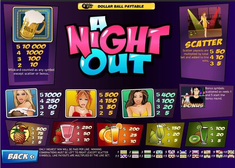 A Night Out Game
