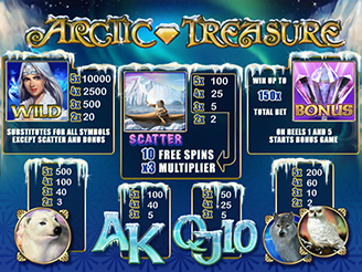 Play Arctic Treasure Slots Online