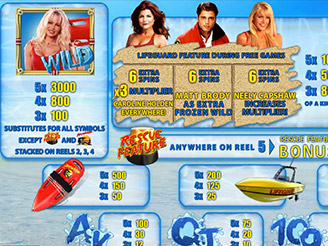 Play Baywatch Online