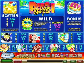 Play Beach Life Slots Online