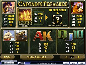 Spielen sie Captain's Treasure Spielautomaten Online