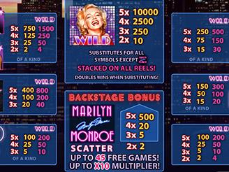 Play Marilyn Monroe Online