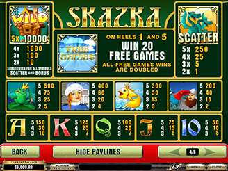 Play Skazka Slots Online